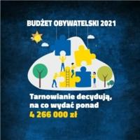 Budżet Obywatelski odowłania