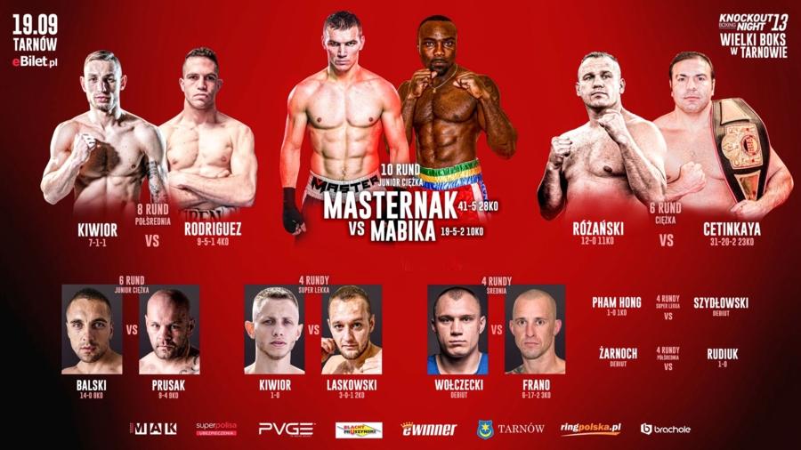 Plakat gali bokserskiej z cyklu Knockout Boxing Night